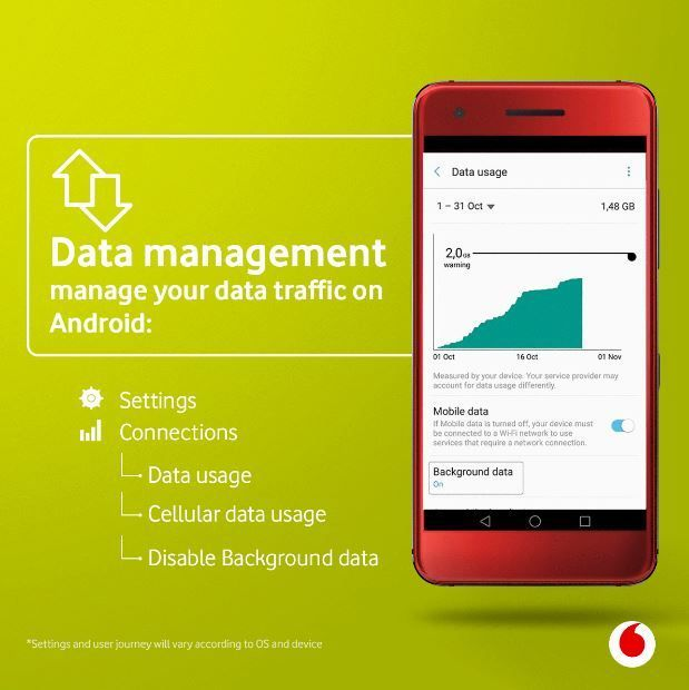 Track your data usage on your Android device